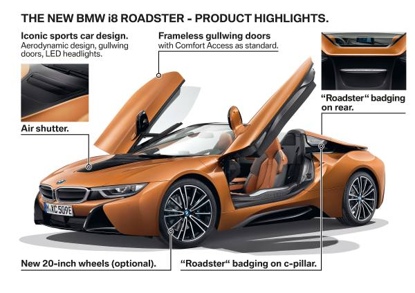 Bmw Debuts I8 Roadster I8 Coupe