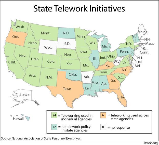 Virginia Accelerates Telework Program